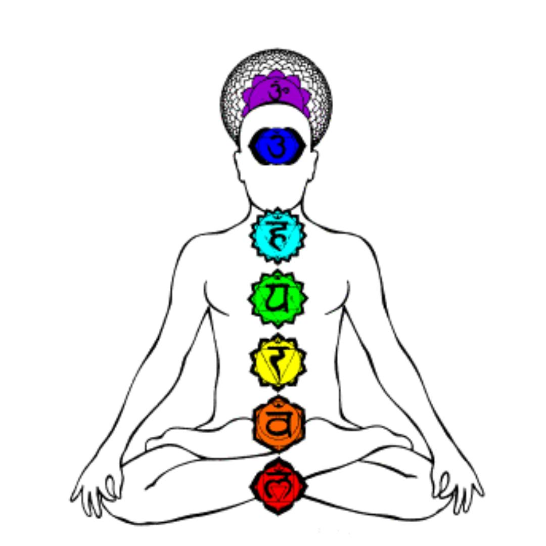 image 7 chakras